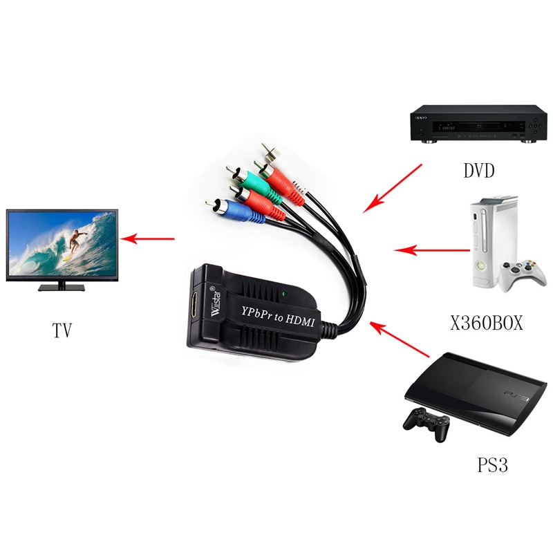 Wiistar 5RCA Ypbpr component to HDMI HDTV Video Audio Converter Adapter YPbPr video and R/L audio to HDMI Converter for HDTV enlarge