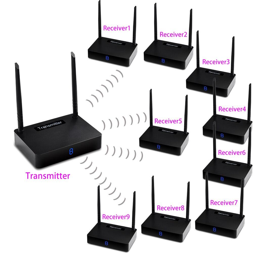 جهاز إرسال لاسلكي فائق الدقة من measy طراز HD585/جهاز إرسال لاسلكي عالي الدقة يصل إلى 350 متر من 1TX إلى 9RX