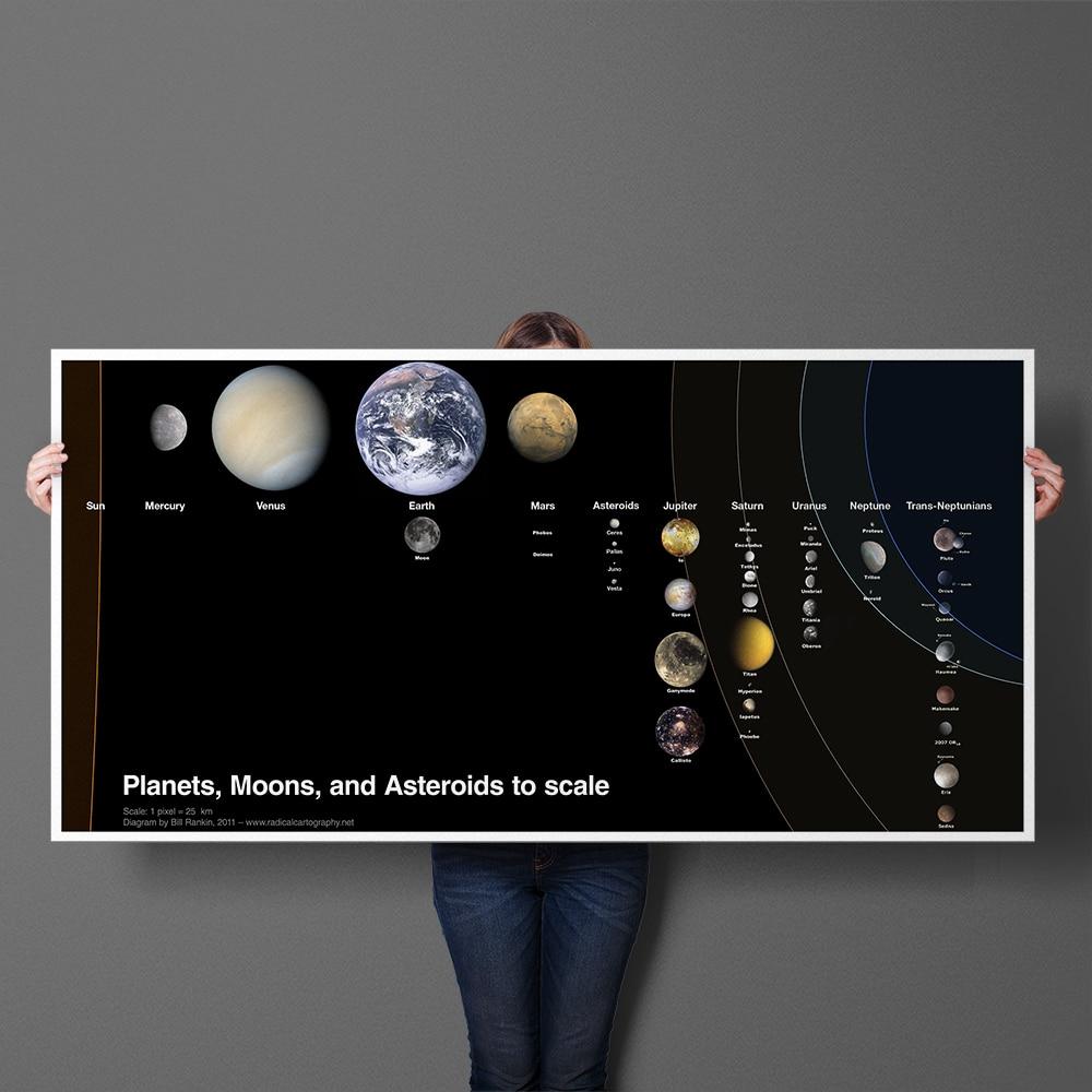 Planeten, moons und Asteroids der Solar System zu skala Polular Wissenschaft Leinwand Malerei Poster Druck Wand Kunst Wohnkultur