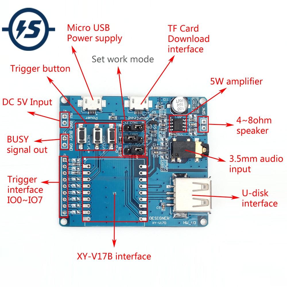 Escudo del controlador de voz para XY-V17B Mini reproductor MP3 Placa de desarrollo de Módulo Control de puerto de serie de voz Módulo de un solo Chip SD/TF