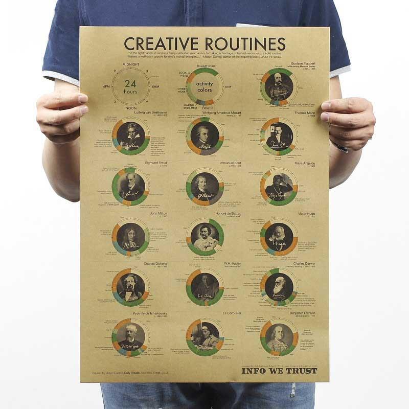 Póster de pared un gran día de gestión de tiempo Calendario de disposición A los estudiantes universitarios programa de estudio por el cartel de la imagen de Adorno