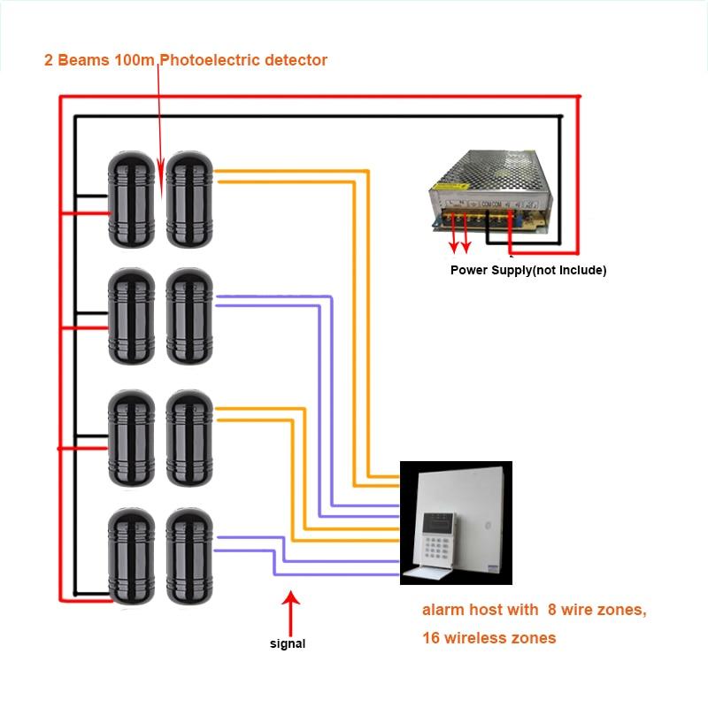 NVR Surveillance System Internet Video Network Alarm System Ir Beam Sensor Home Security