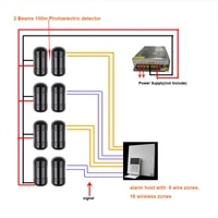 Systeme de videosurveillance NVR  systeme dalarme reseau video Internet  capteur de faisceau Ir  securite domestique