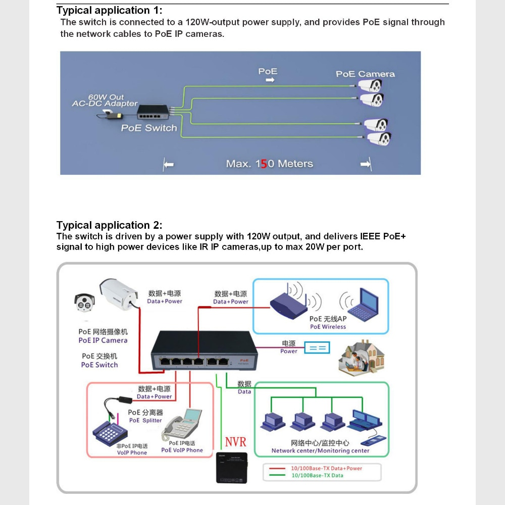 YiiSPO 10/100Mbps POE switch 8+2port 6ports standard 48V output IEEE802.3AT/IEEE802.3AF include power adapter forPOE camera enlarge