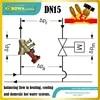 Dn15マニュアルプリセットバルブ(静的バランスバルブ)はバランシング流量で加熱、冷却と国内温水システム。