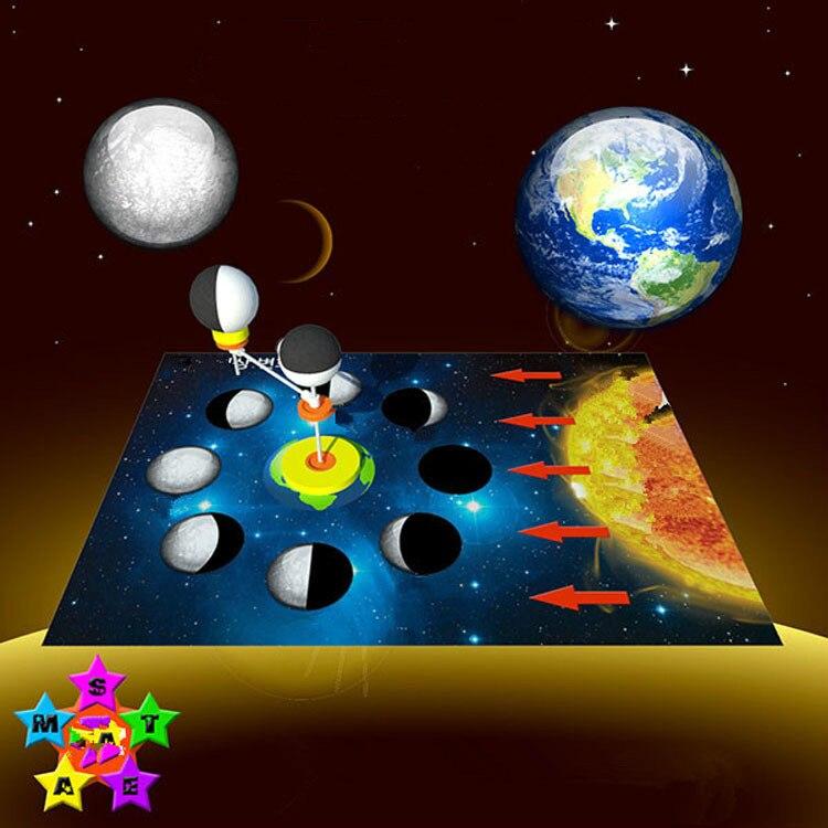 Física DIY montaje fase Lunar Génesis experimento científico hecho a mano materiales enseñanza recursos invención Ciencia