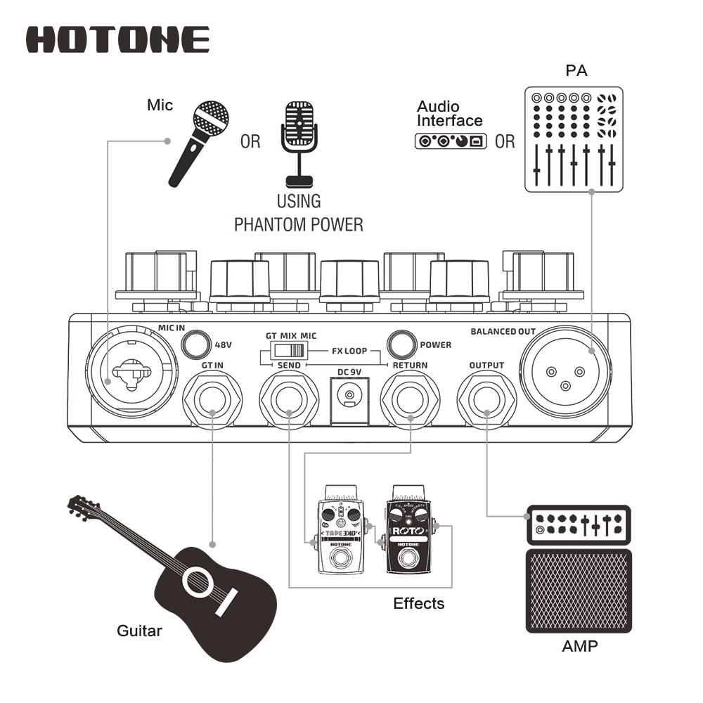 Hotone A Station Acoustic Preamp DI Box Guitar & Microphone Guitar Effects Pedal 9V Adapter Included AD20 enlarge