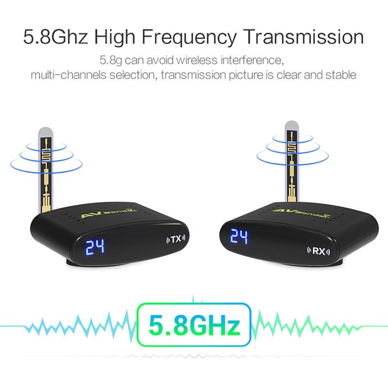 REDAMIGO 5,8 GHz inalámbrico de Audio AV Transmisor de Video y receptor 200M RTE635