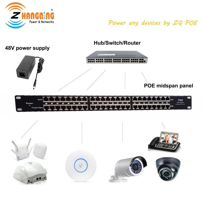 48 v 120 w fonte de Alimentação Com Portas PoE Injector 24 Multiport Patch Panel Passiva PoE Para A Câmera IP IP telefone