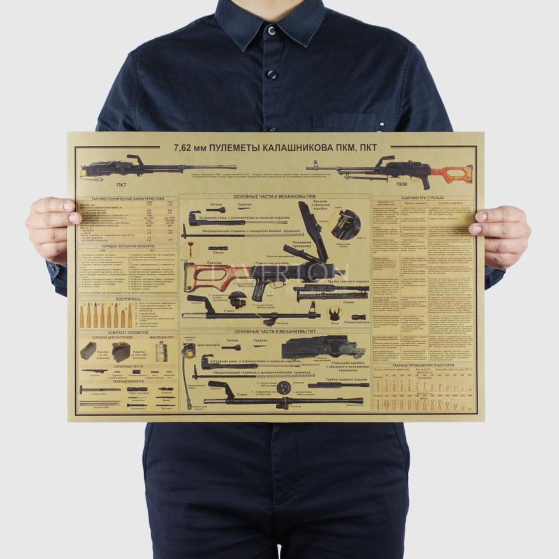 Rifle Kalashnikov/Diseño de armas famosas/arma/papel kraft/póster para bar/póster Retro/pintura decorativa 51x35,5 cm envío gratis