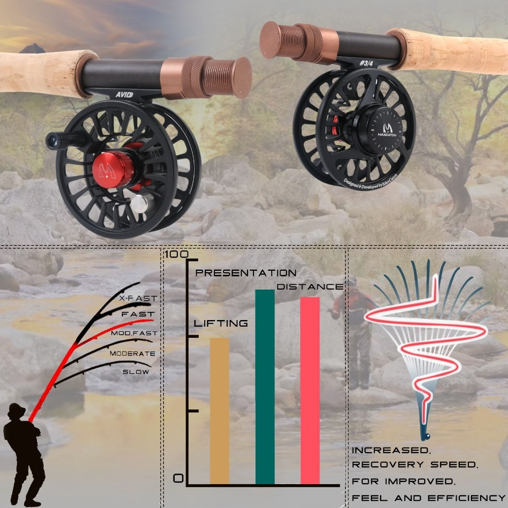 4in1/2in1  Fly Fishing Rod with Extra Extension Section with Cordura Tube 9'-10'6' '/ 9'6