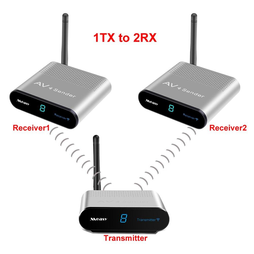 Measy av220 2,4 ГГц цифровой STB беспроводное устройство обмена AV удлинитель отправителя до 200 м (от 1TX до 2RX)