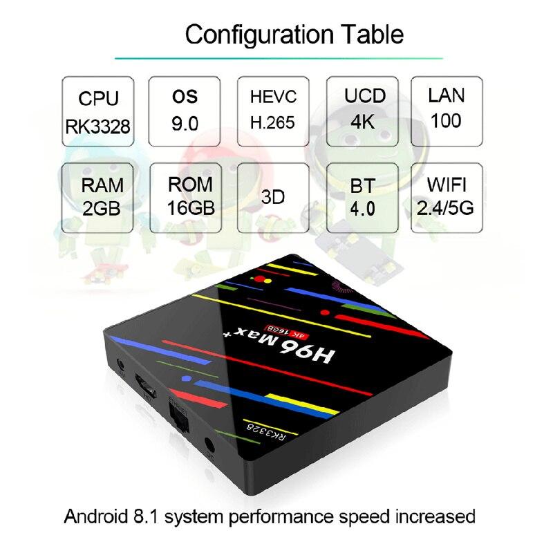 H96 32 GB/64 GB Rom Rockchip RK3328 4K H.265 USB3.0 2,4 Ghz WiFi IP TV Set Top caja MAX Plus caja de TV inteligente Android 9,0 TVBox 4GB de Ram