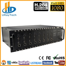 3U Rack 8 canaux HDMI encodeur Audio vidéo H.264 IPTV HD RTMP RTSP HTTP HLS encodeur MPEG4 + MJPEG encodage RTMP diffusion en direct