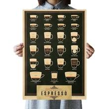 DLKKLB Italië Koffie Espresso Bijpassende Diagram Papier Poster Foto Cafe Keuken 51x35.5cm Muursticker Decoratieve Schilderijen