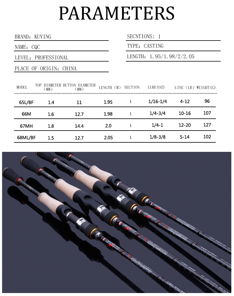 KUYING Conqueror 1.95m 1.98m 2m 2.05m Fast Action Carbon Lure Casting Spinning Fishing Rod Fish Pole BASS Master Hard Soft Cane enlarge