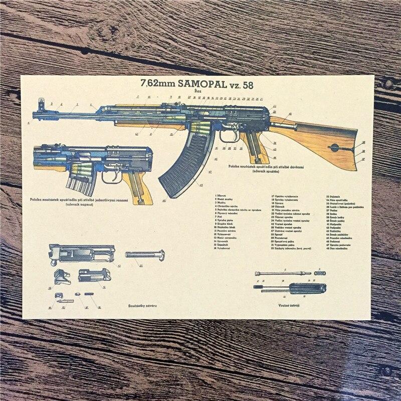 "FI-051 Classic Vintage Kraft Paper Wall art crafts living room sticker decor bar cafe painting""7.62mm SAMOPAL VZ.58 gun""42x30cm"