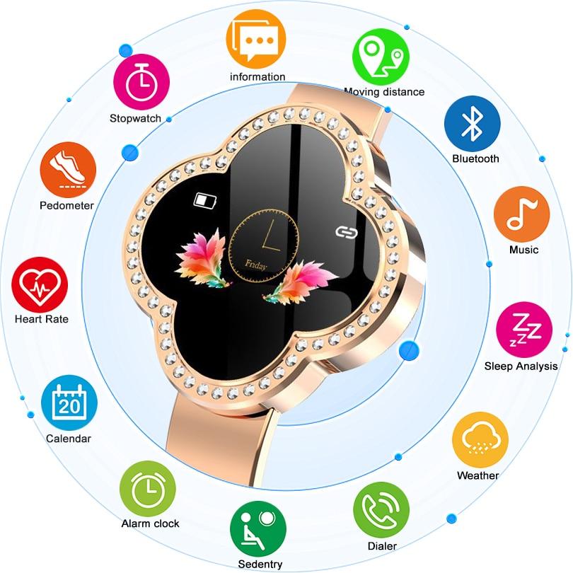 CHENXI-reloj inteligente deportivo S6 IP67, pulsera deportiva resistente al agua, con control del ritmo cardíaco, reloj inteligente dorado para mujer