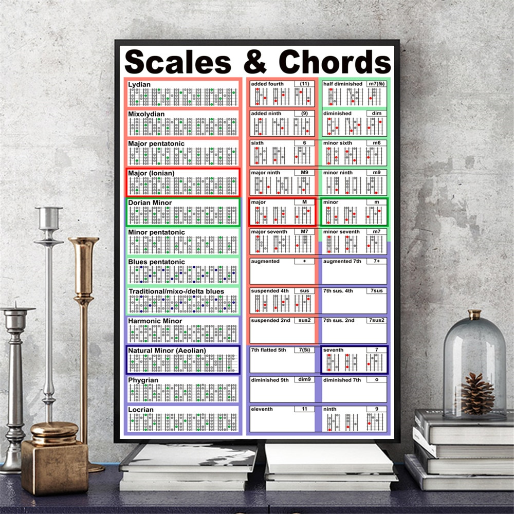 Escalas de guitarra y acordes cuadro artístico impreso sobre lienzo póster imagen de pared para sala de estar decoración de dormitorio sin marco
