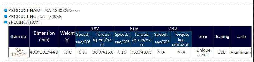 SAVOX SA-1230SG Titanium gear 36kg 0.16s servos for 1/10 1/8 baja Buggy Monster truck Crawler Scale Truggy enlarge