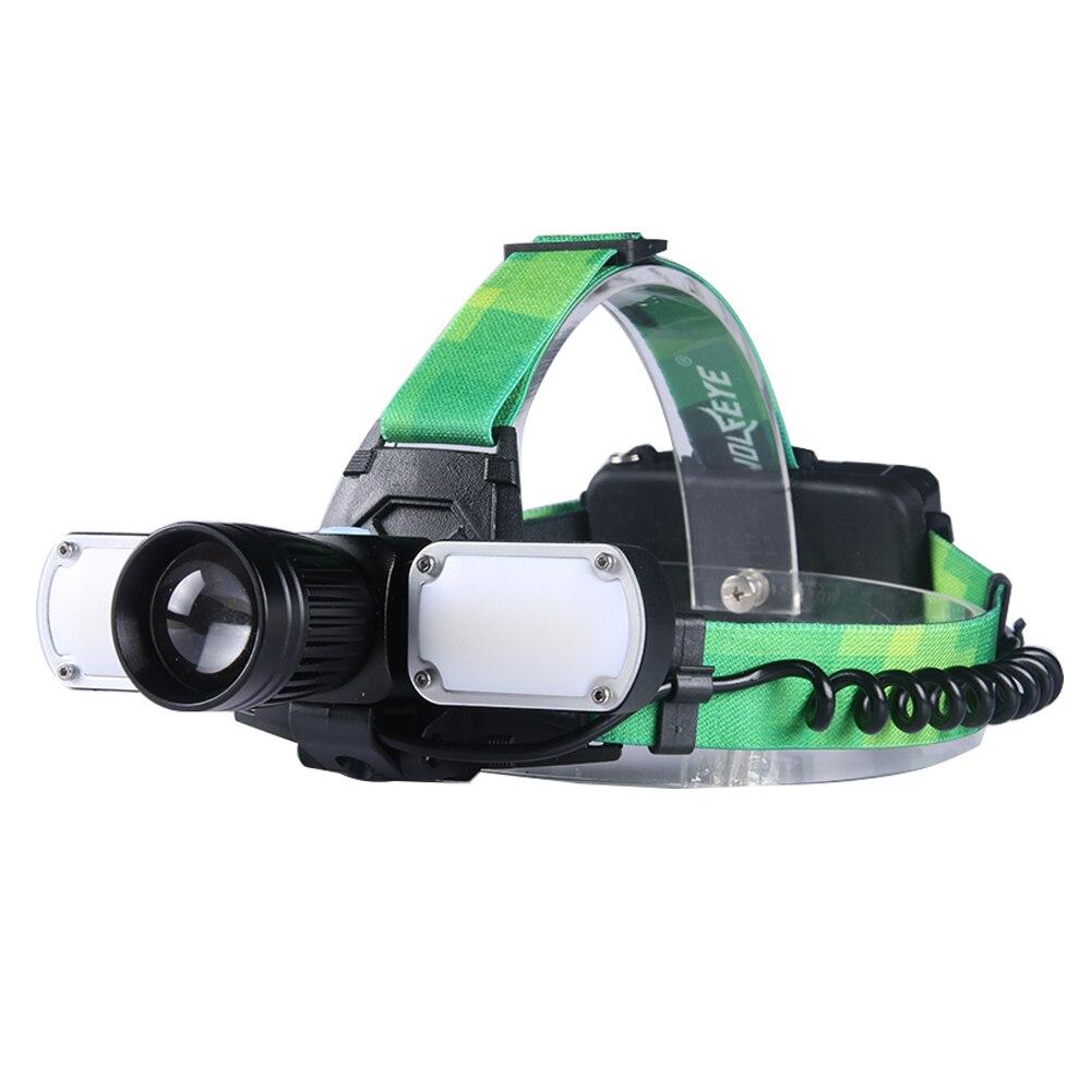 SKYWOLFEYE, faro delantero LED, linterna de alta potencia, linterna de ciclismo, pesca, Camping, minería, luces Mini 18650, antorcha Boruit