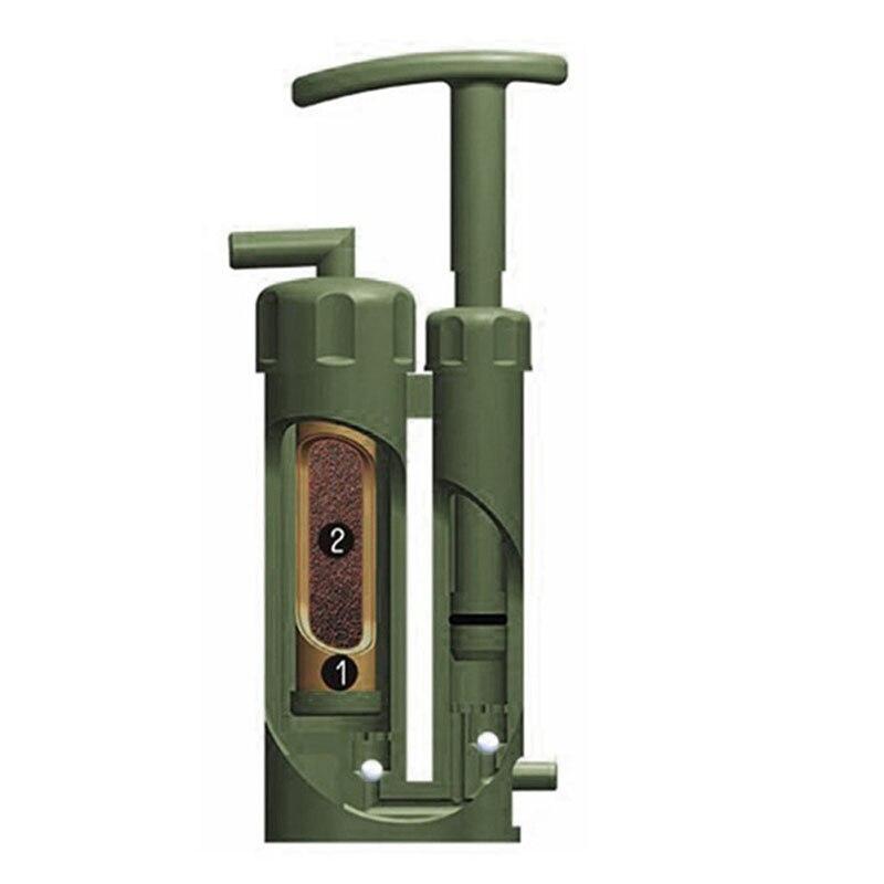 Портативный фильтр для воды, уличный мини-насос для очистки воды из соломы, новый армейский зеленый походный насос для безопасности кемпинга, инструменты для выживания