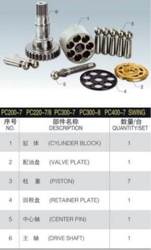 KOMATSU Hydraulik pumpe ersatzteile PC400-7 Ersatz
