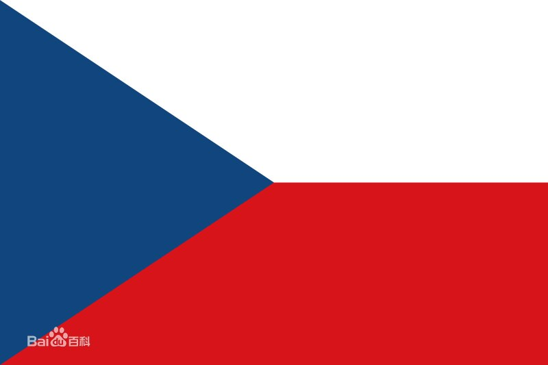 Piezas para pedidos de clientes de la República Checa según lo acordado
