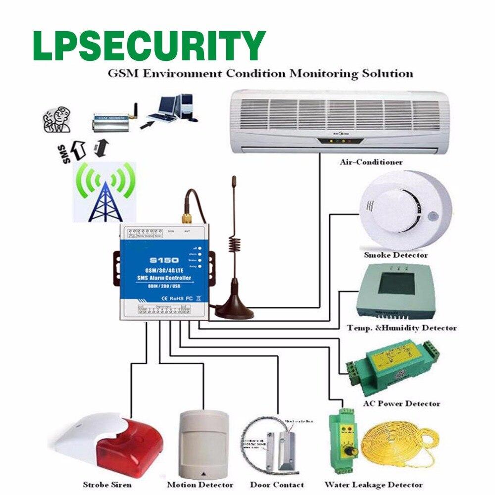 Unidad de control inteligente GSM RTU S150, unidad de control plc con Android/aplicación iOS gsm, controlador de alarma industrial y relé 8I/2O