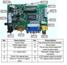 Affichage LCD TTL LVDS carte contrôleur HDMI VGA 2AV 50PIN 800*480 pour AT090TN10 AT070TN92 94 90 prise en charge automatique VSTY2662-V1