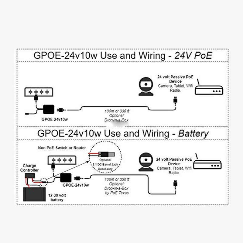 PoE Inline Converter for 12 Volt and Solar to PoE Conversions set Input for delivering battery or 12v power to a 24 volt device enlarge