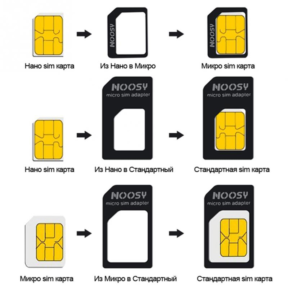 50pcs/lot 4 in 1 Nano SIM Card Adapters Micro SIM Adapters Standard SIM Card Adapter Eject Pin For iphone 4 4S 5 6 6S All Phones enlarge