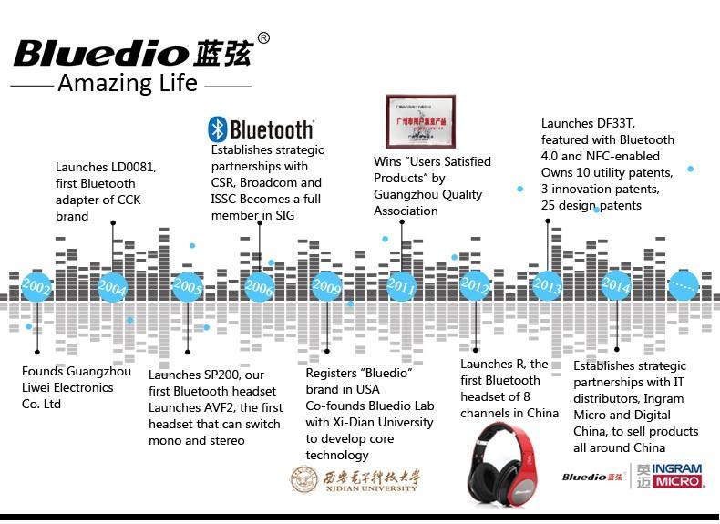 Oryginalne słuchawki bezprzewodowe bluetooth 4.1 zestaw słuchawkowy bluetooth stereo bluedio t2 hurrican serii na ucho słuchawki 12