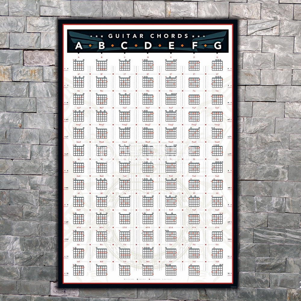 Cartel de guitarra artística, carta de acordes por clave, decoración musical, Impresión de pared, pintura moderna, decoración para el hogar, 8x12, 14x21, 12x18, 24x36, 27x40