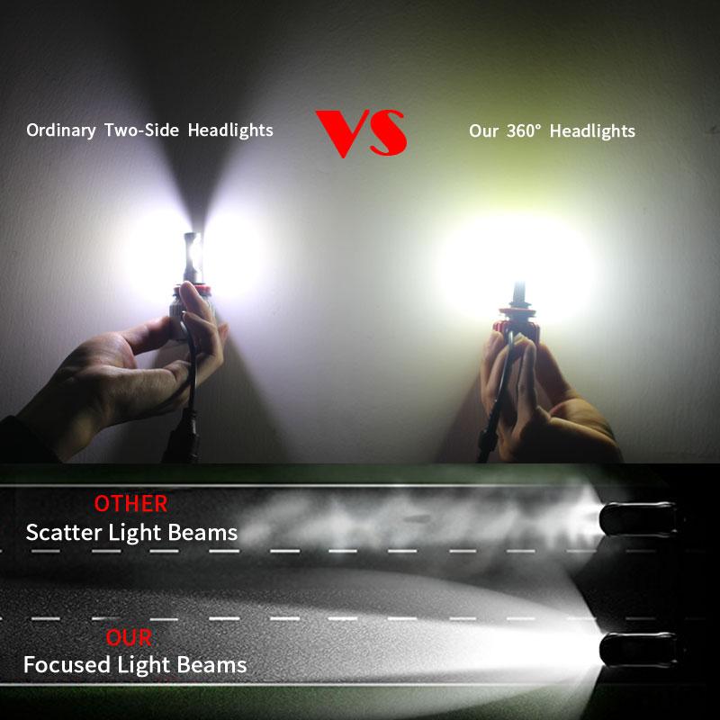2PCS 3D H8 H11 LED Fog Head Light 14000LM 4 CSP Chips H7 HB3 HB4 LED Car Fog Lamp Running Headlamp Bulb 12V 24V Car Accessories