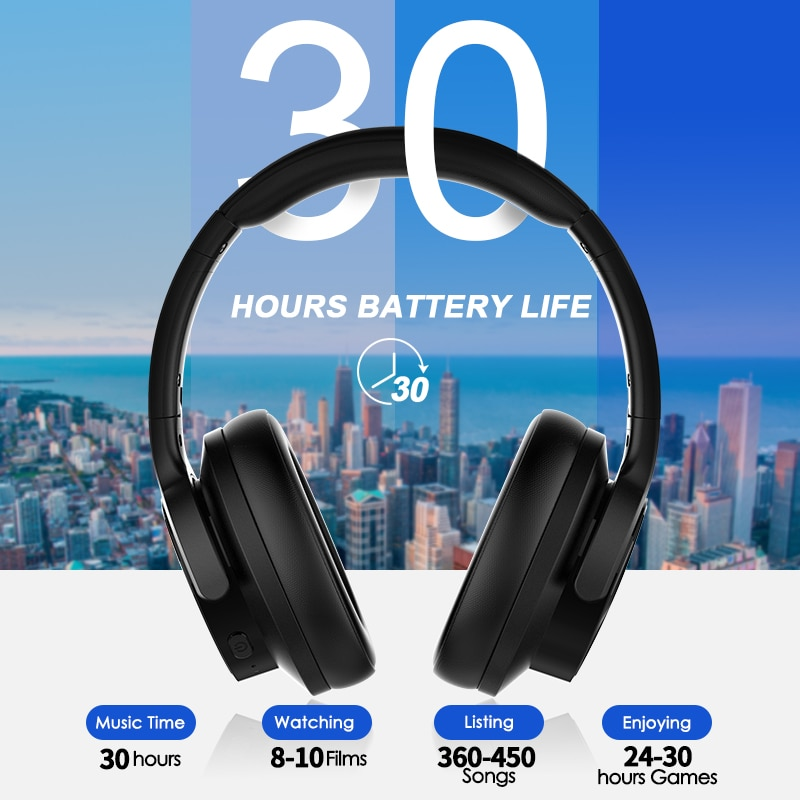 Mixcder E9 Active Noise Cancelling Wireless Bluetooth Headphones 30 hours Playtime Bluetooth Headset with Super HiFi Deep Bass enlarge