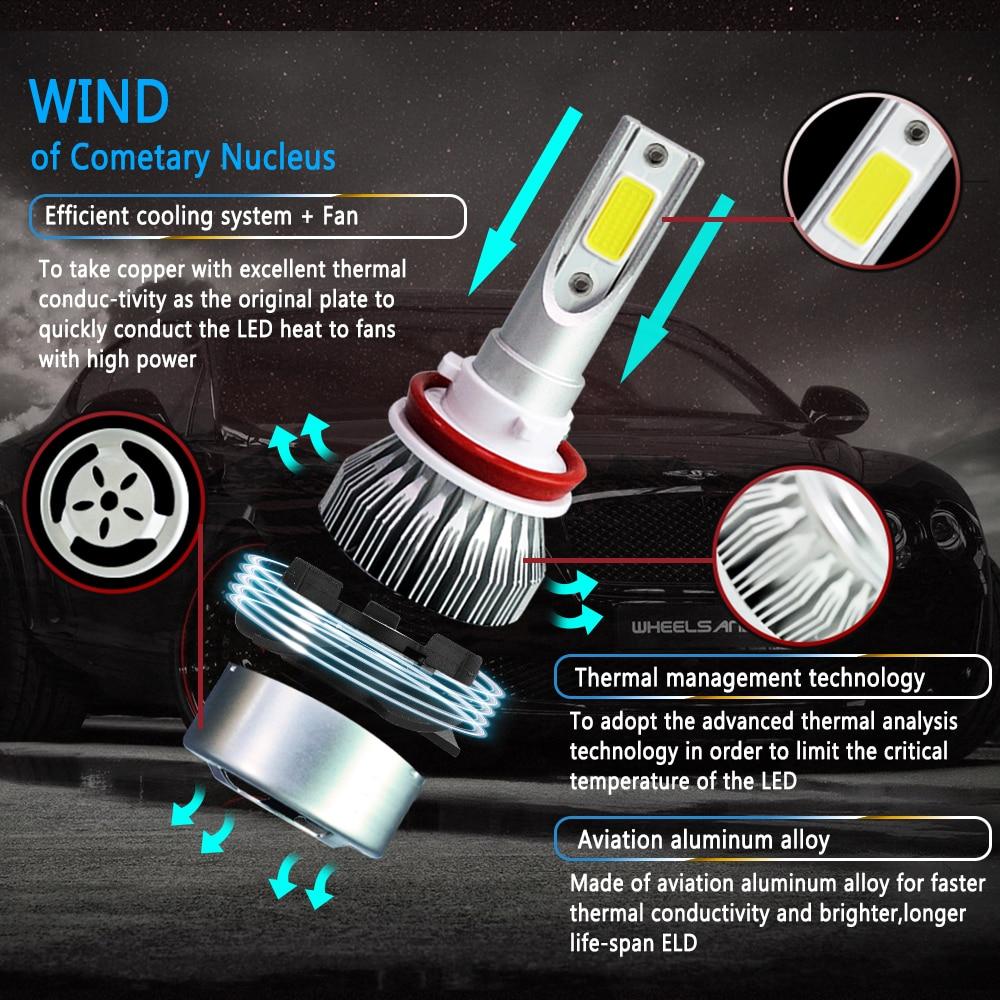 Купить с кэшбэком Car Headlight Bulbs LED Car Headlight H7 LED H4 Bulb HB2 H8 H9 H11 HB3 9005 HB4 9006 9003 120W 6000k Auto Lamps Fog Lights 2pcs