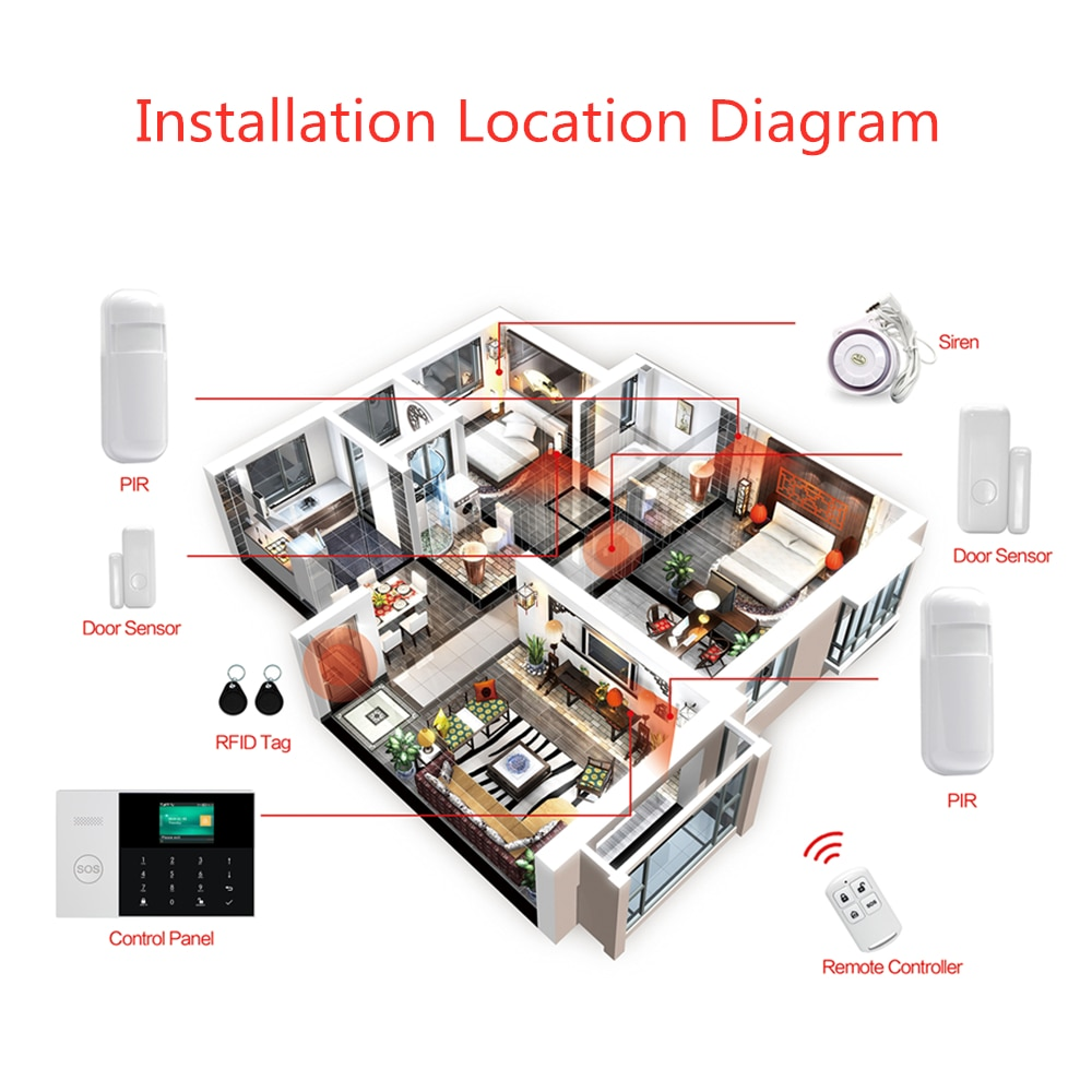PGST PG105 3G WIFI Alarm System RFID Card APP Remote Control Wireless Home Security Smart Home Alarm Kits enlarge