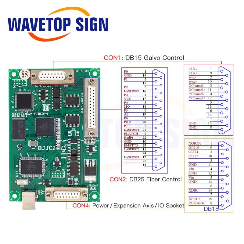 JCZ Laser Marking Machine Controller Original Card V4 Ezcard 32/64 System for 1064nm Fiber Laser Marking Machine IPG Raycus MAX enlarge