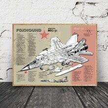 Póster de pared para decoración de sala de estar MIG 31 Fighter Jet Plan Art Painting Print
