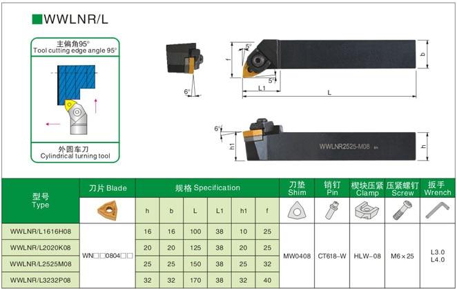 WWLNR/WWLNL 16160h08 2020K08 herramientas de torneado exterior soportes CNC corte de torno mecanizado portaherramientas