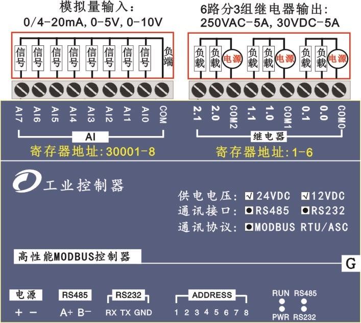 Adquisición de Datos analógicos de 8 vías, entrada 6 salida de relé 220VAC Modbus RTU módulo puerto serie 485