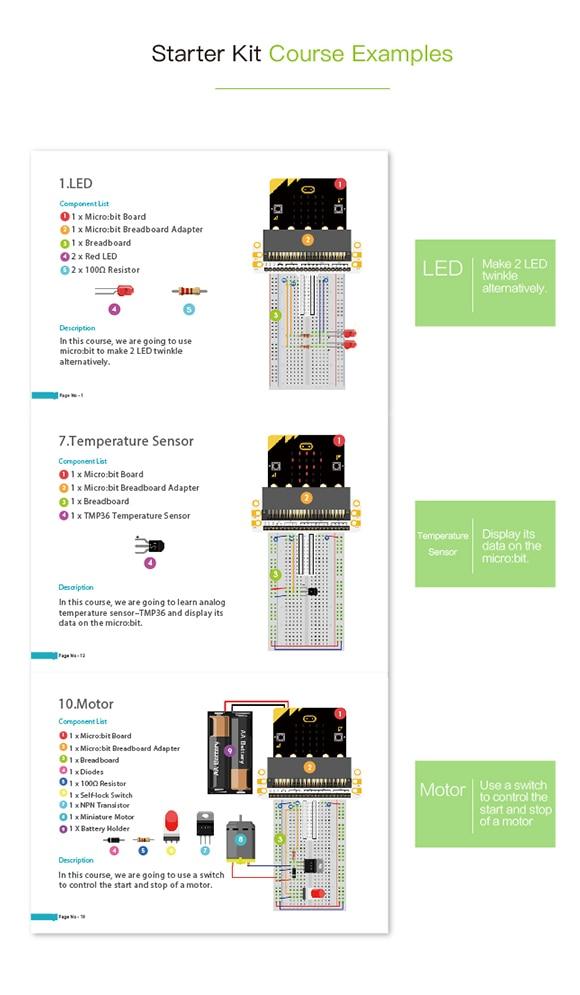 for Micro:bit Starter Kit (with micro:bit board) , Breadboard Adapter, LED, Button, Buzzer, SG-90 Mini Servo for Programming enlarge