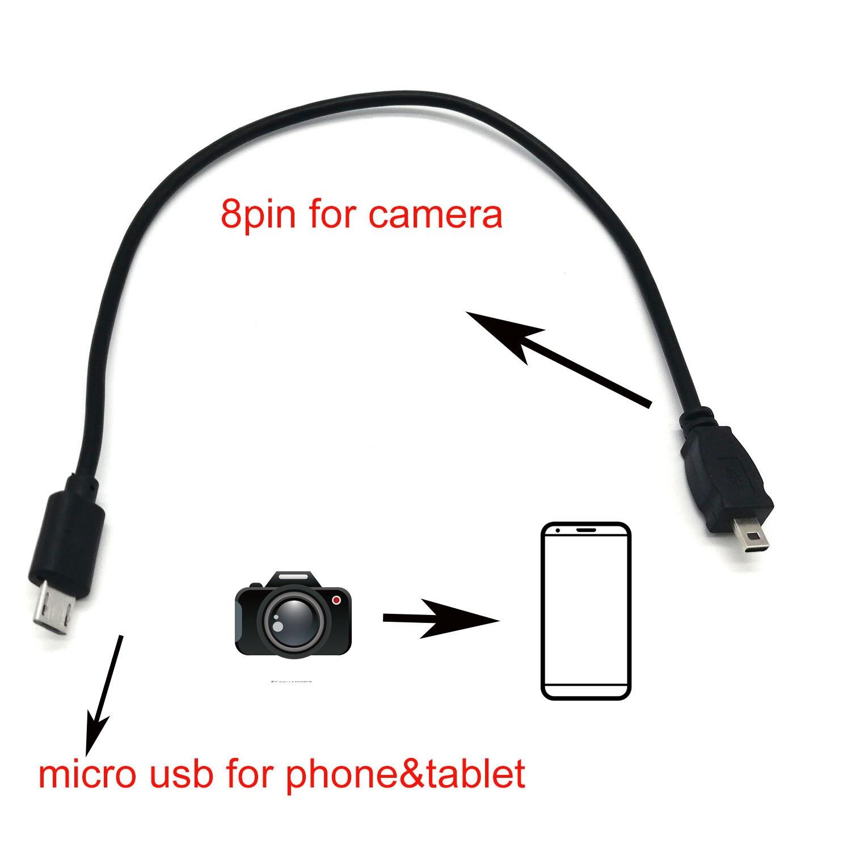 CABLE de datos USB OTG para PANASONIC LUMIX DMC-LZ4 LZ5 LZ6 LZ7...