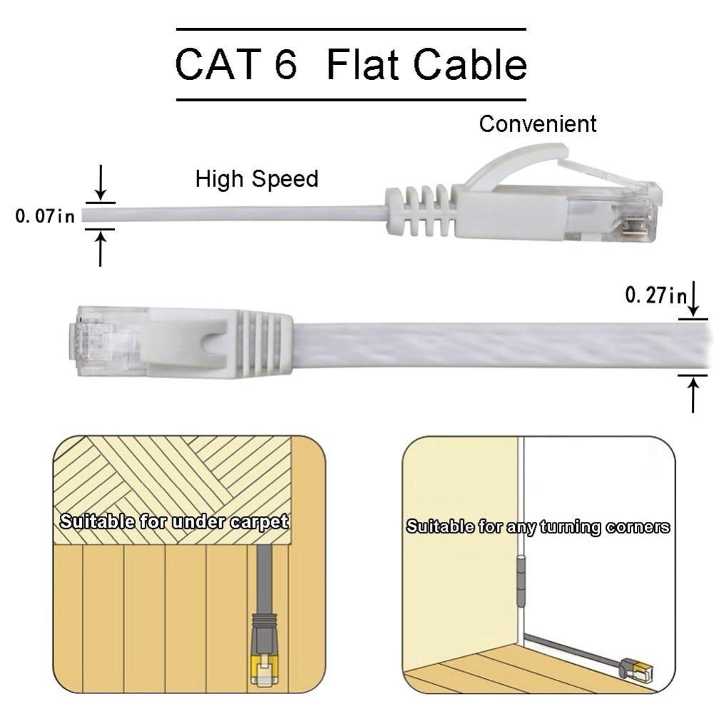 Cable Ethernet de 6 PACKE, cable lan RJ45, Cat6, plano, 1000Mbps, CAT...