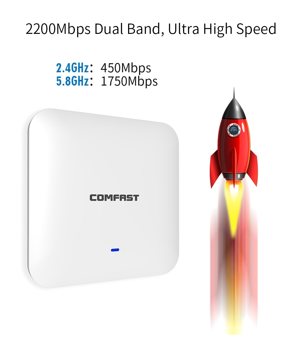 Stock2200Mbps Gigabit LAN inalámbrico de techo AP router 802.11AC 5,8G y 2,4G POE ac WIFI router y punto de acceso WiFi AP apoyo GSM