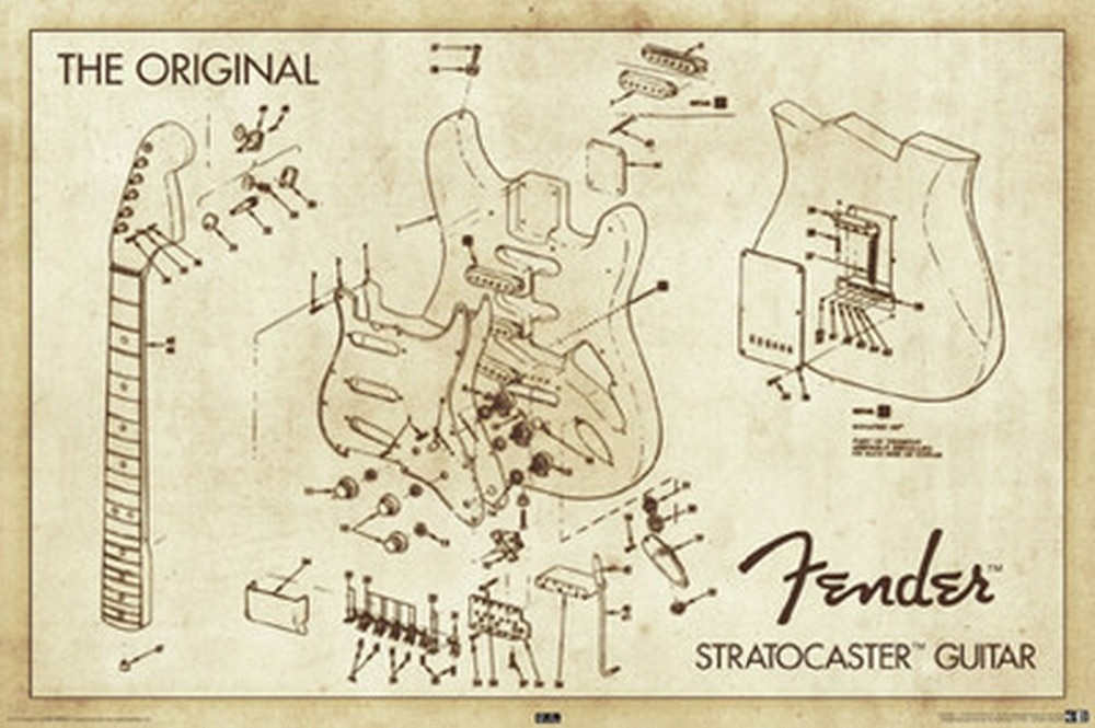 Diagrama de guitarra, póster para sala de estar de seda estratocasta, pintura decorativa, 24x36 pulgadas