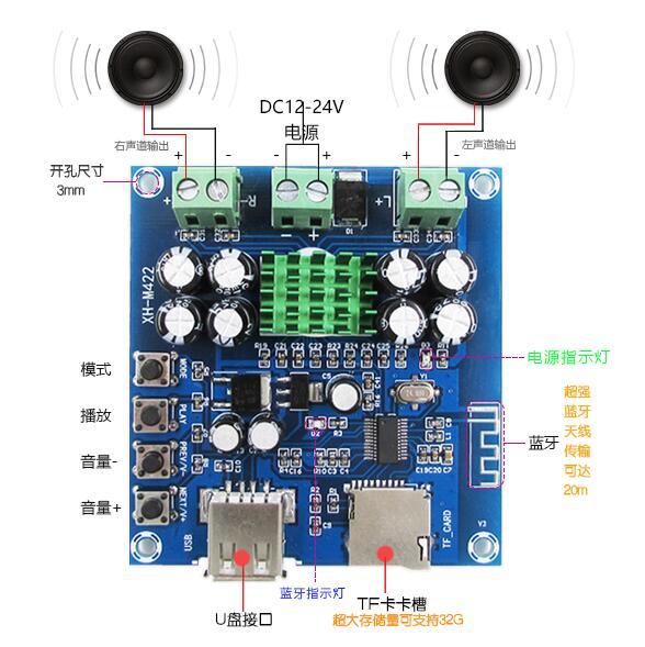 XH-M422 DC12-24V TPA3116D2 50W + 50W Bluetooth 4,0 amplificador con Bluetooth U disco reproductor de tarjetas TF