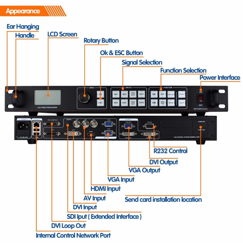 Procesador de video de pantalla led flexible lvp815 comparar el procesador de video lvp605s lvp615s en pantallas led