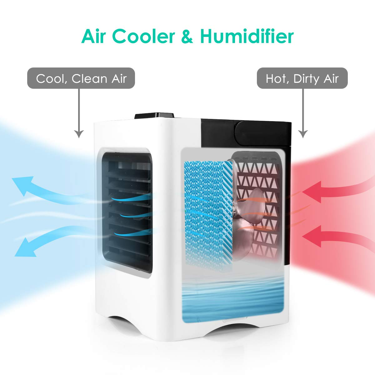 USB Mini Portable Air Conditioner Humidifier Purifier Desktop Air Cooling Fan Air Cooler Fan for Office Home Furniture Accessori